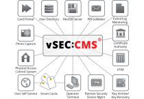 CMS (Card Management System) Software